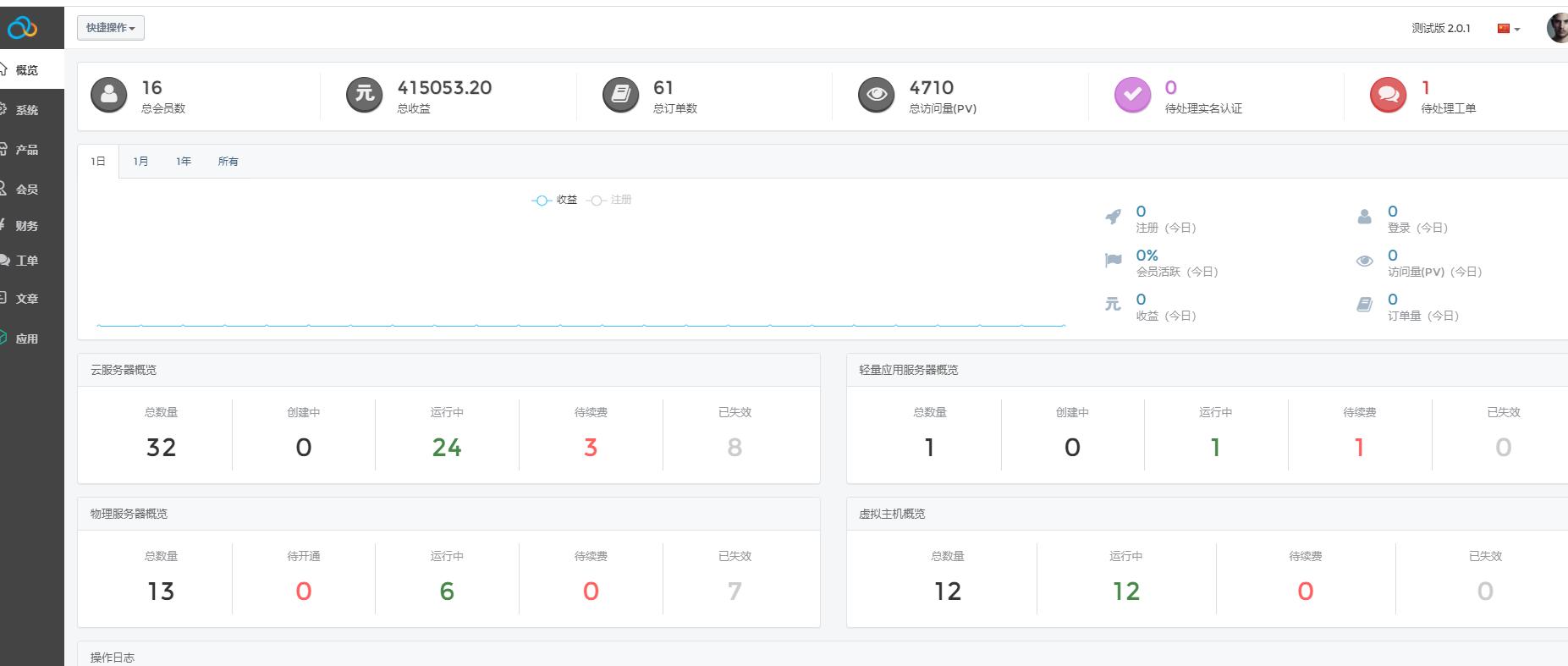 Prokvm云服务器管理系统2.0.0